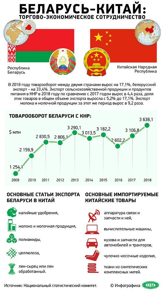 bieloruskocina.jpg