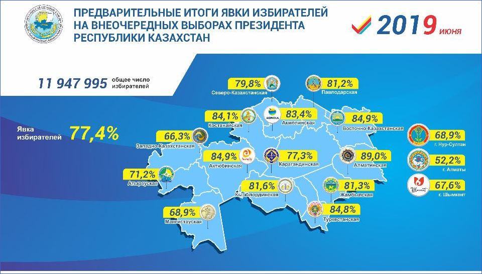 kazachstan_ucast.jpg
