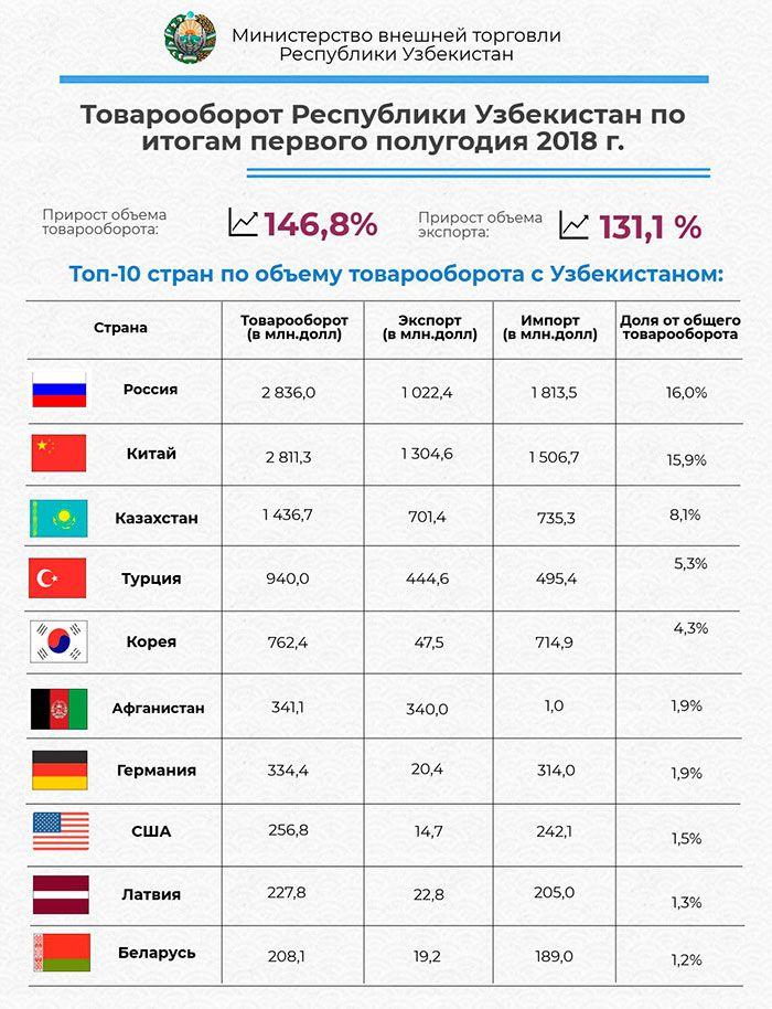 obrat_cina_uzbekistan.jpg