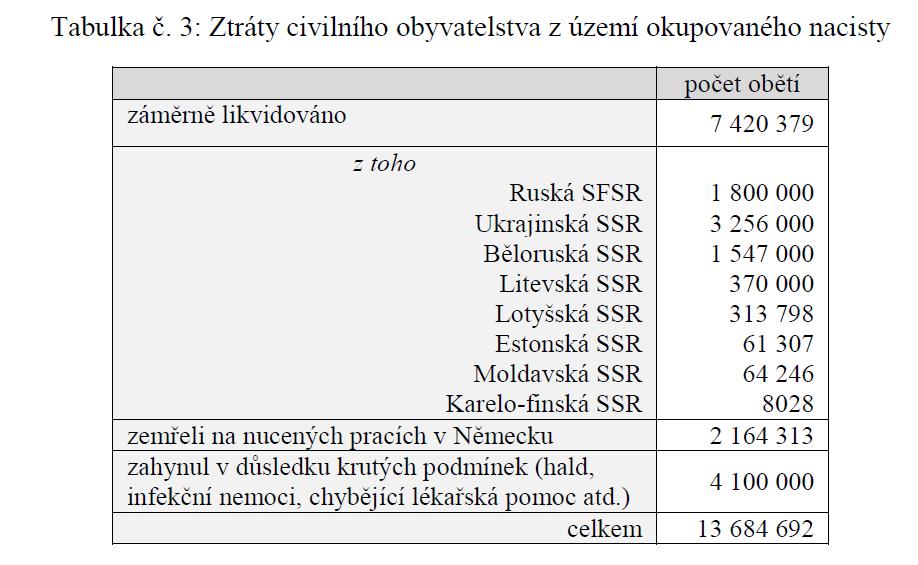 oskar_tab3.png