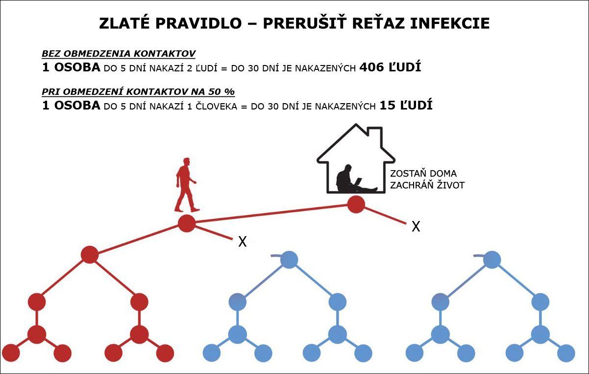 prerusit-retaz-infekcie_copy2.jpg