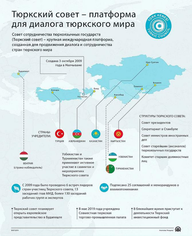 turkicka_rada.jpg