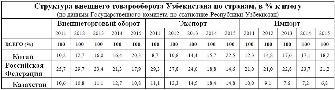 tab_uzbekistan1.png