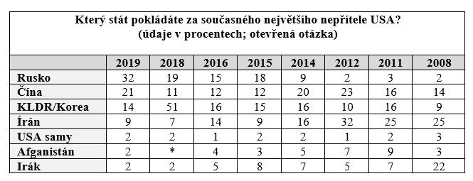 tabulka_krize.png